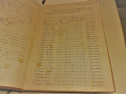 livro-ata-1927-gruposescolarcapoava-03.jpg